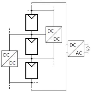 Figure 19: DPP architecture