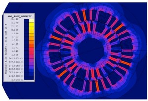 Figure 7. Flux density countour map for high-requency IM