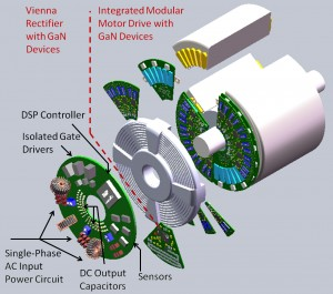 Fig. 1. 3D illustration of a fully integrated ac-ac modular machine drive based on GaN Devices