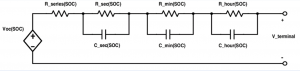 Figure 30: Multiple time-constant approach model for battery terminal voltage and losses
