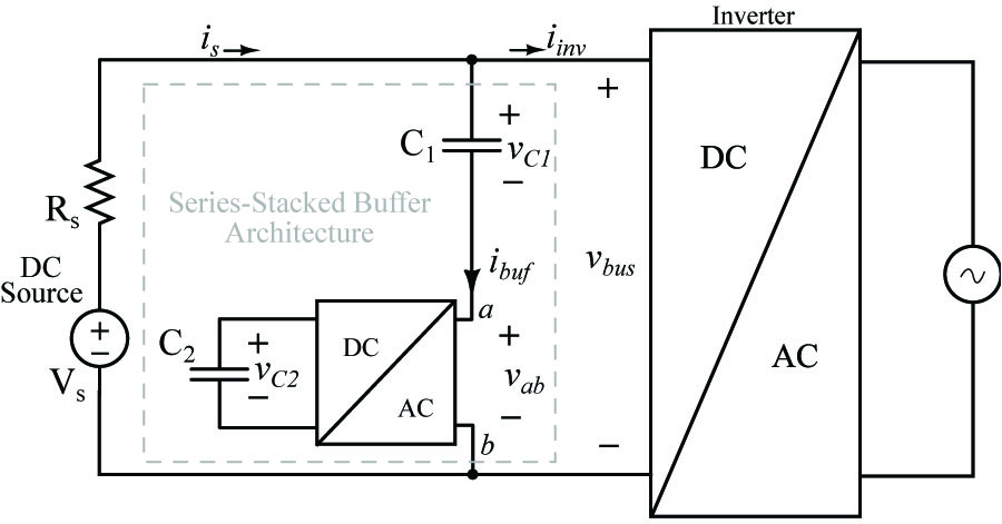 Active Power Decoupling in High Power Density Single-Phase ... on
