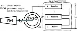 Phuc Huynh integrated generator-rectifier architecture