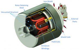Balachandran Thanatheepan Fig8 Figure 8: Preliminary mechanical design of optimal motor