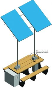 Solar panels mounted on picnic table to power outlets for charging cell phones, tables, etc.