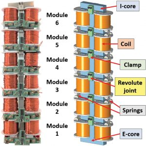 "2 views of ""spine"":diagram with functions labeled and actual photo of 6 connected modules"