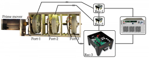 Integrated generator-rectifier system