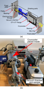rotating cryocooler test bench
